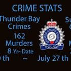 Crime Stats July 20 2020 to July 27, 2020