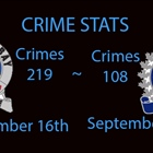 Crime Stats  Sept 16nd to Sept 22th
