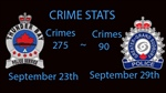 Crime Stats  Sept 23rd to Sept 29th
