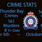 Crime Stats October 5 2020 to October 12, 2020