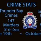 Crime Stats October 19 2020 to October 26, 2020