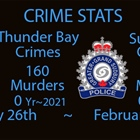 Crime Stats January 25, 2021 to February 1, 2021