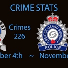 Crime Stats Nov 4 to 10th