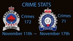Crime Stats Nov 11 to 17th
