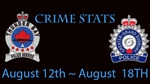 Greater Sudbury Thunder Bay Crime Stats August 11th to August 18th