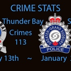 Crime Stats January 13th to 20th, 2020