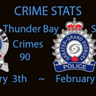 Crime Stats February 3, to February 10 2020