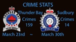 Crime Stats March 23 to March 30, 2020