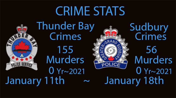Crime Stats January 11, 2020 to January 18, 2021
