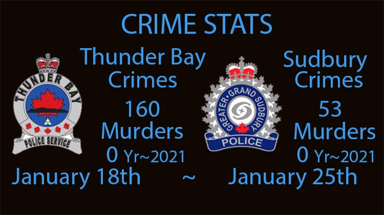 Crime Stats January 18, 2020 to January 25, 2021