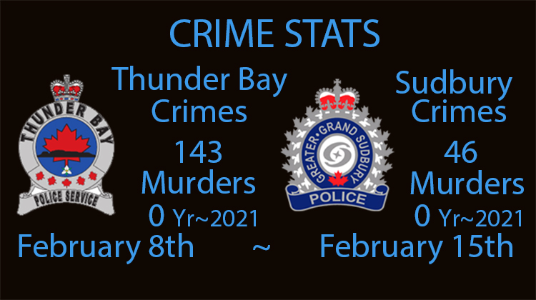 Crime Stats  February 8, to Feb 15, 2021