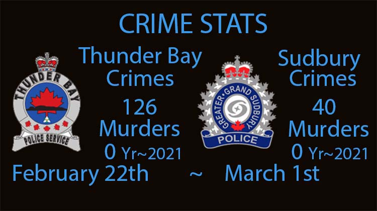 Crime Stats  February 22, to March 1, 2021