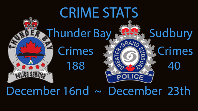 Crime Stats December 16nd to 23rd