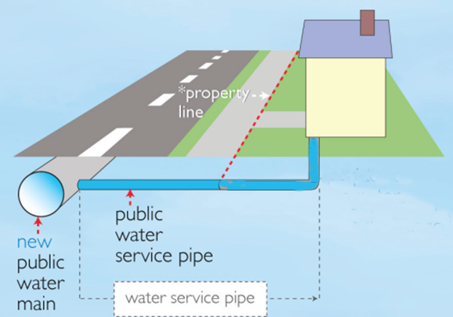 Lead Pipes to your home   Lake Superior News