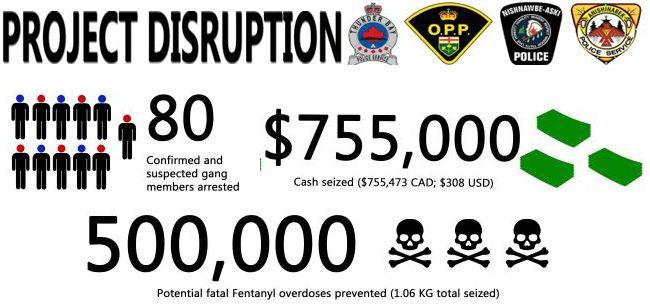 Crime ~ Lake Superior News